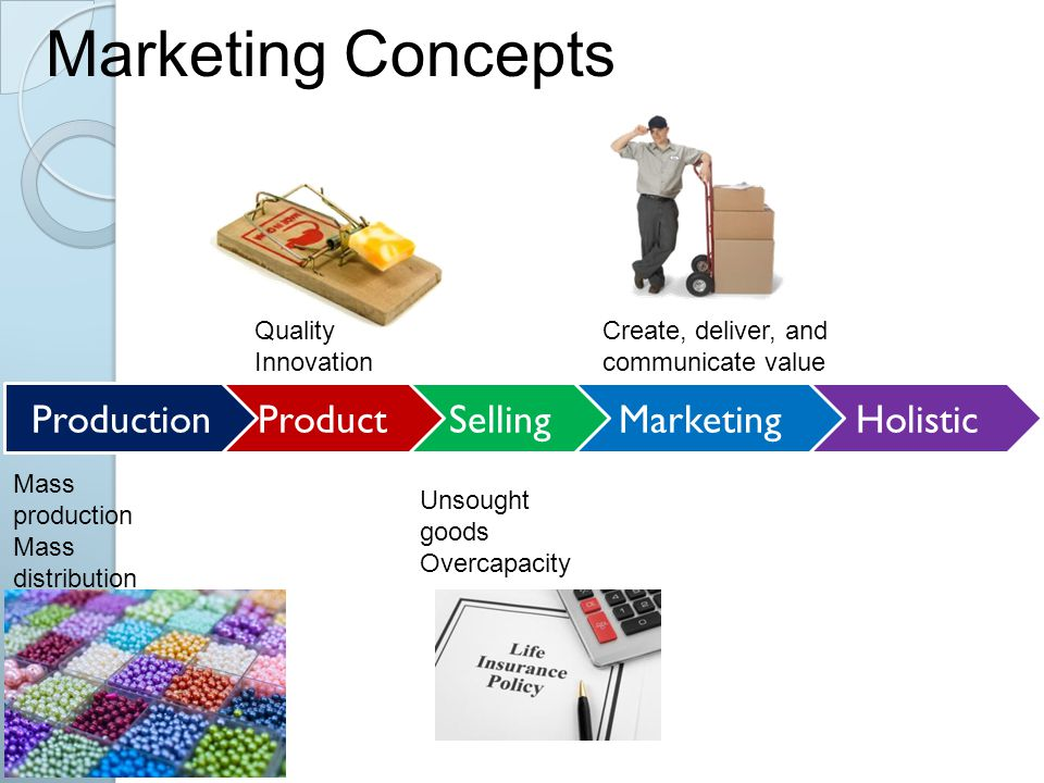 understanding marketing management Table of contents part 1: understanding marketing management chapter 1 defining marketing for the 21st century chapter 2 developing marketing strategies and plans.