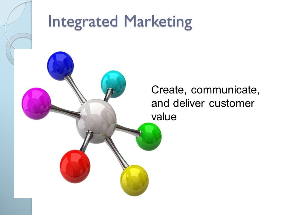 Integrated Marketing Create, communicate, and deliver customer value