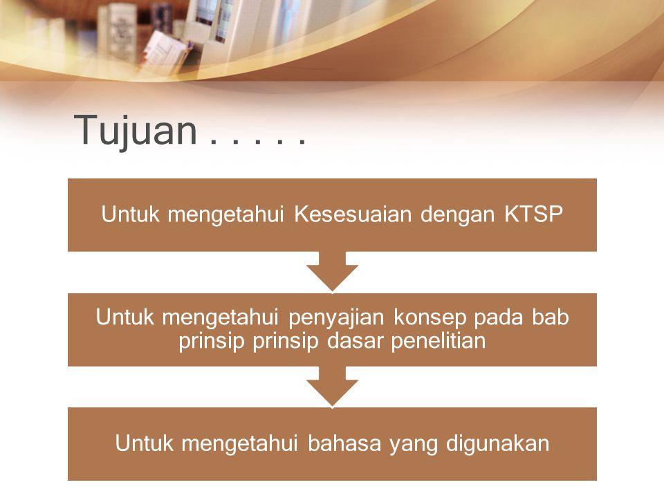 Tujuan . . . . . Untuk mengetahui Kesesuaian dengan KTSP