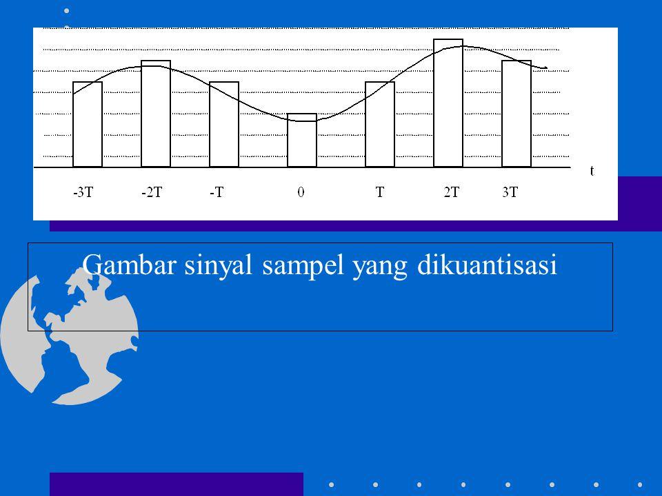 Gambar sinyal sampel yang dikuantisasi