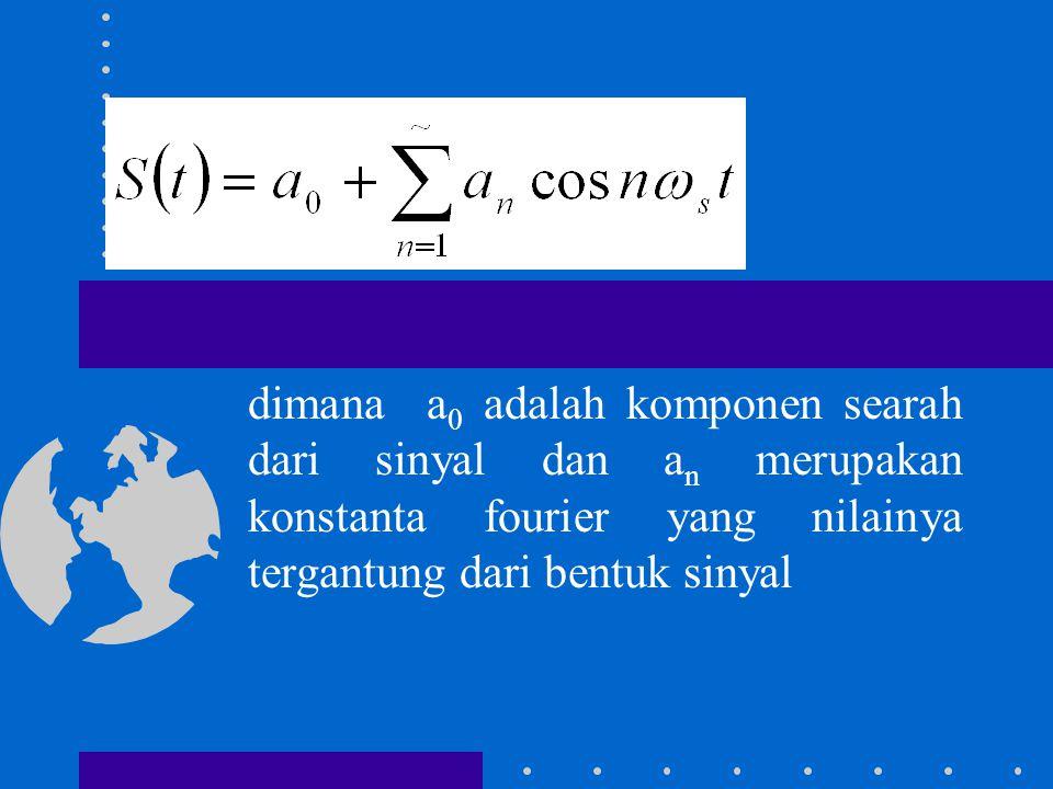 dimana a0 adalah komponen searah dari sinyal dan an merupakan konstanta fourier yang nilainya tergantung dari bentuk sinyal