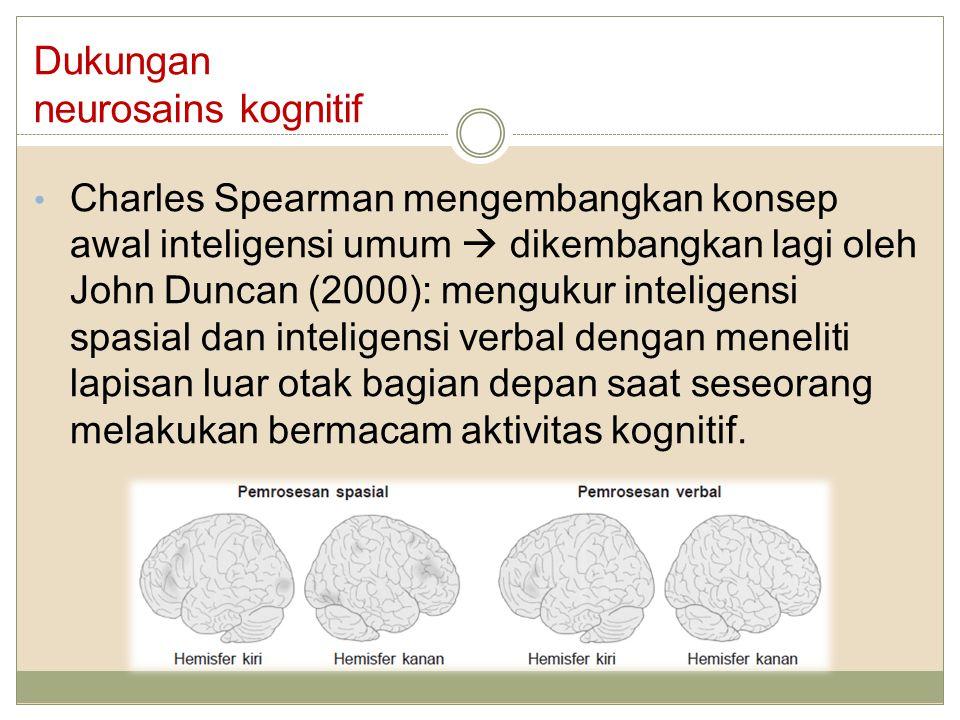 Dukungan neurosains kognitif