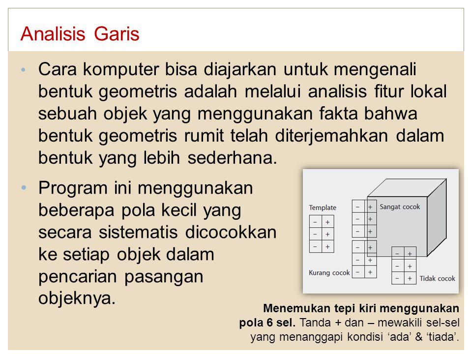 Analisis Garis