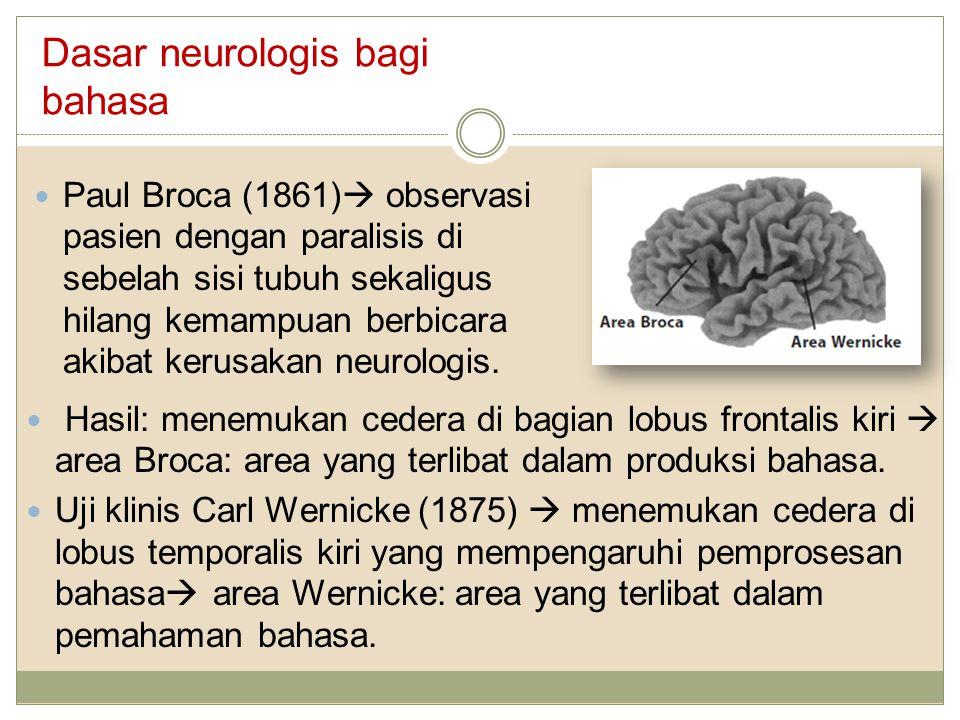 Dasar neurologis bagi bahasa