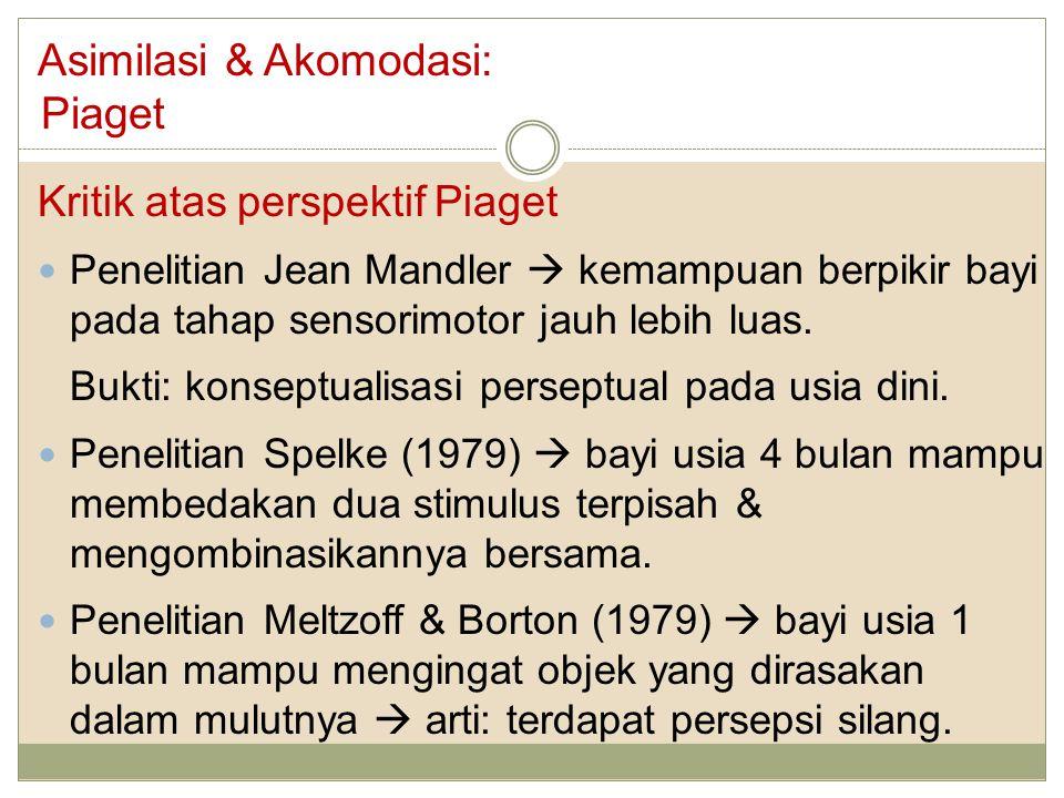 Asimilasi & Akomodasi: Piaget