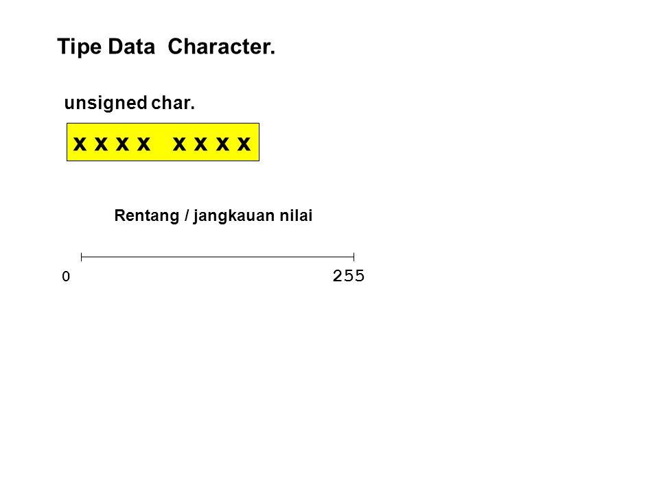 x x x x x x x x Tipe Data Character. unsigned char. 255