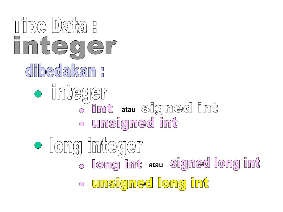 Tipe Data : integer dibedakan : integer signed int int unsigned int