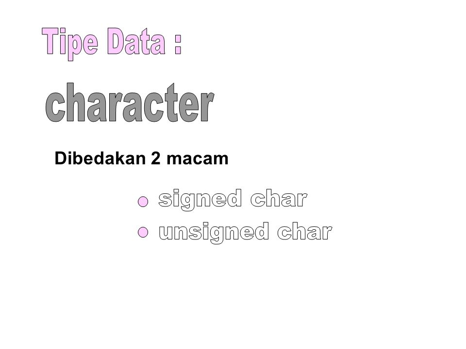 Tipe Data : character signed char unsigned char