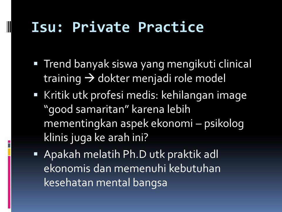 Isu: Private Practice Trend banyak siswa yang mengikuti clinical training  dokter menjadi role model.