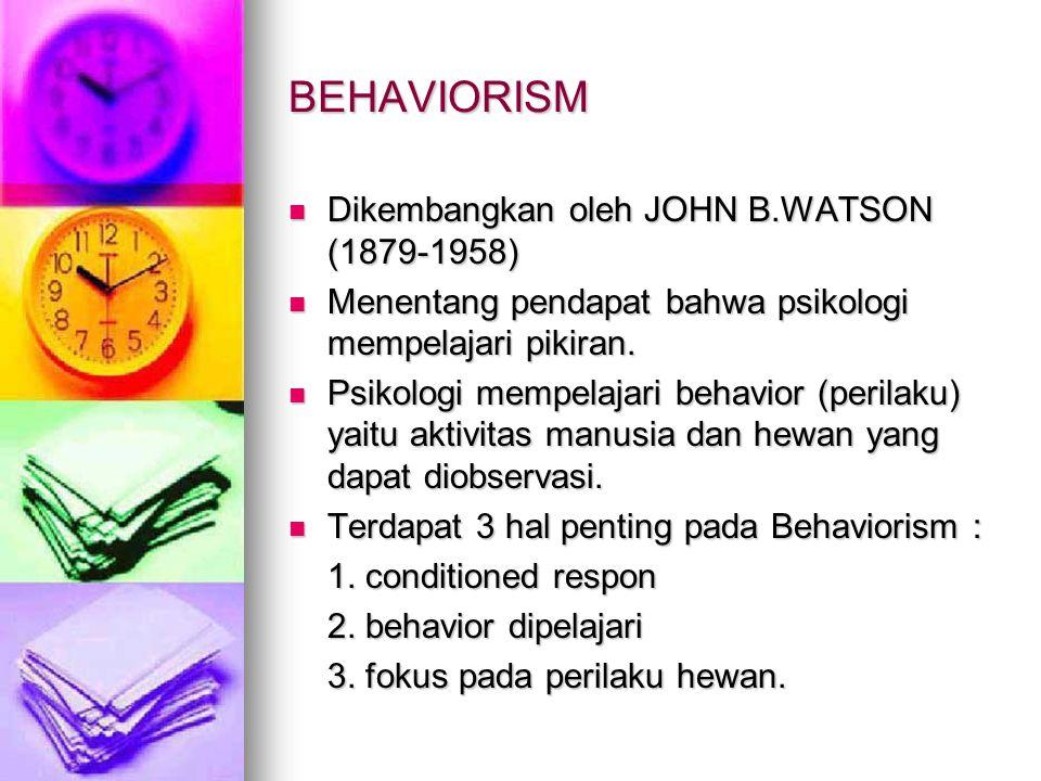 BEHAVIORISM Dikembangkan oleh JOHN B.WATSON (1879-1958)