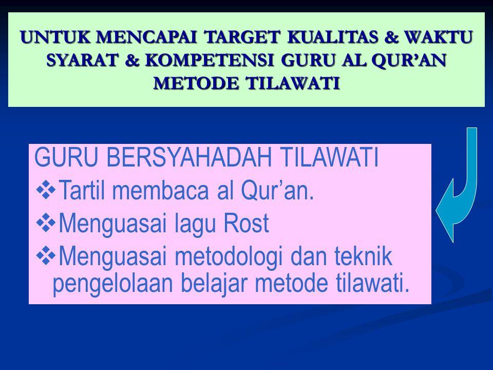 GURU BERSYAHADAH TILAWATI Tartil membaca al Qur'an.