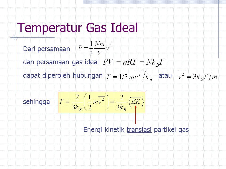 Temperatur Gas Ideal Dari persamaan dan persamaan gas ideal