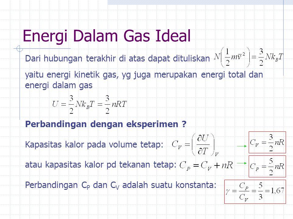 Energi Dalam Gas Ideal Dari hubungan terakhir di atas dapat dituliskan