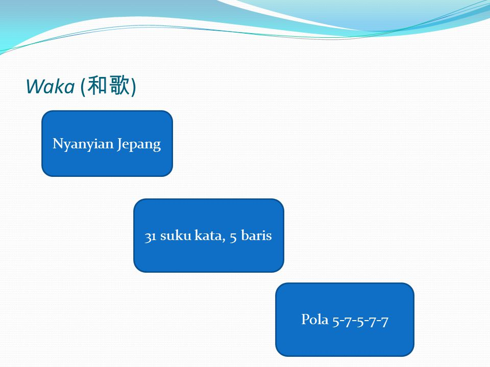 Waka (和歌) Nyanyian Jepang 31 suku kata, 5 baris Pola 5-7-5-7-7