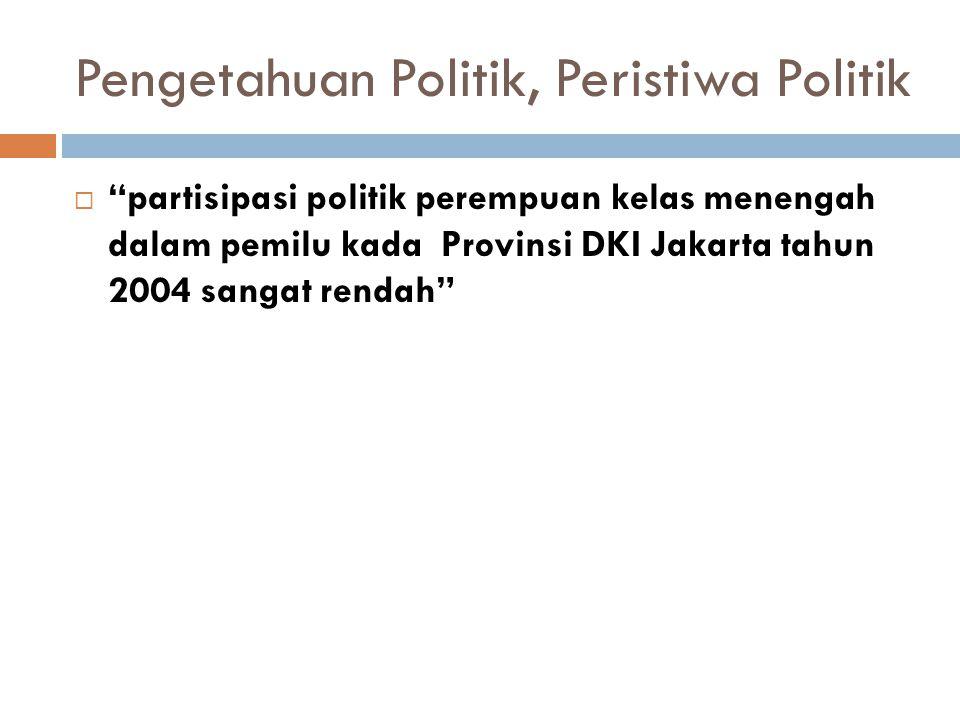 Pengetahuan Politik, Peristiwa Politik
