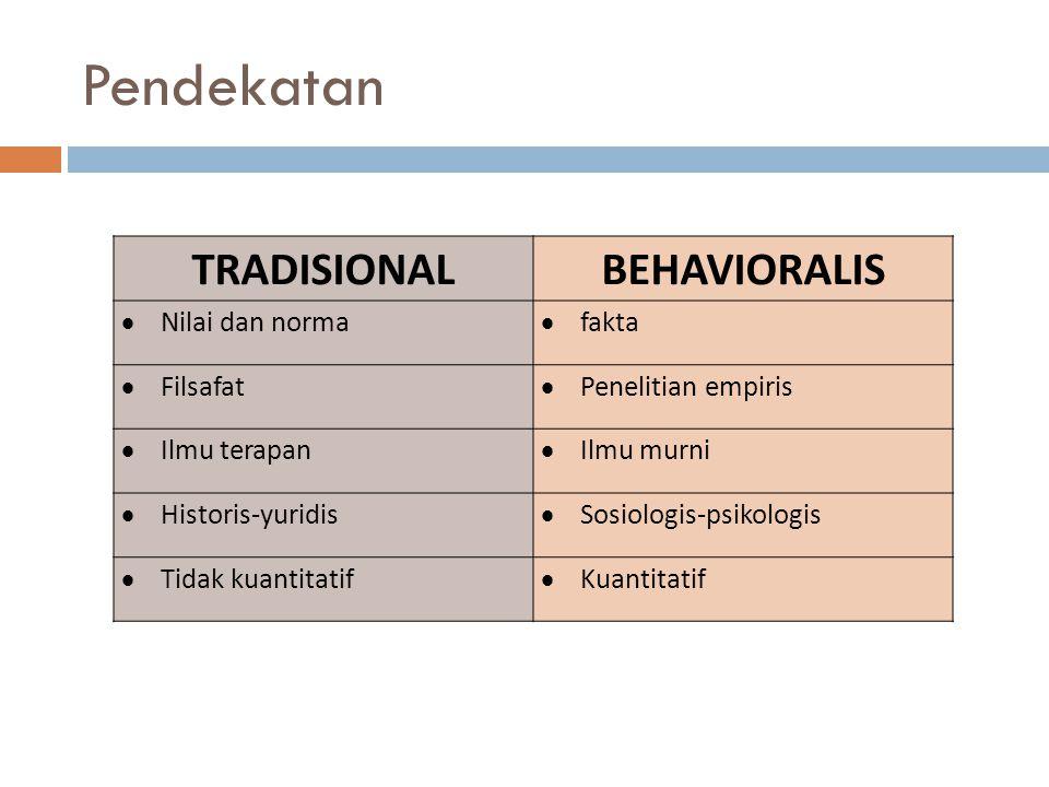 Pendekatan TRADISIONAL BEHAVIORALIS Nilai dan norma fakta Filsafat