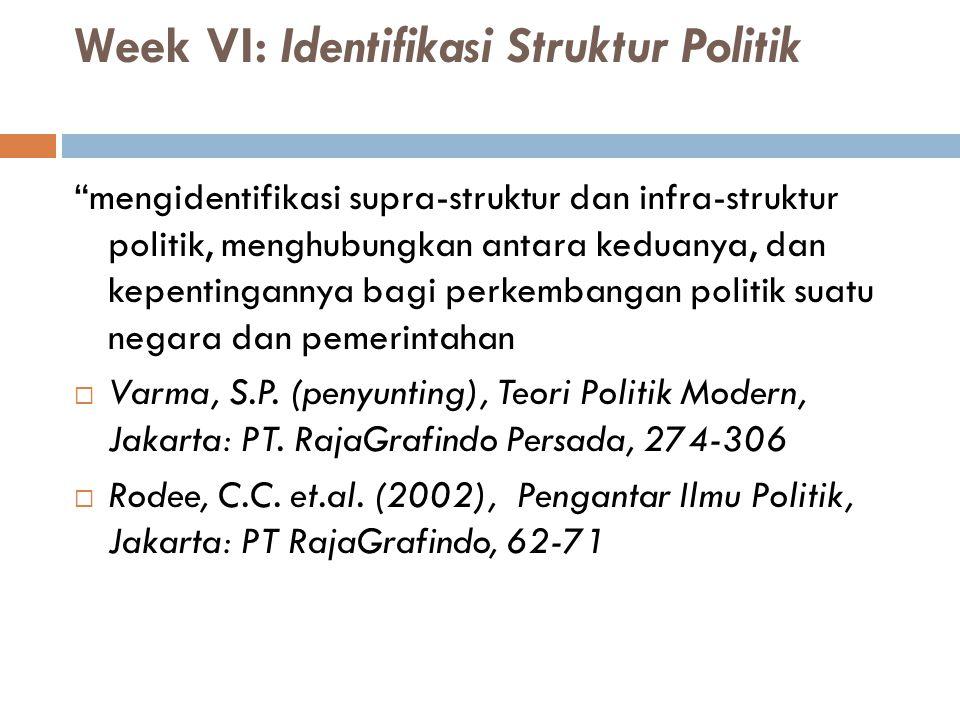 Week VI: Identifikasi Struktur Politik