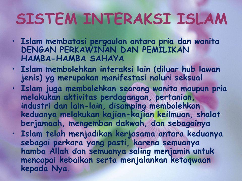 SISTEM INTERAKSI ISLAM