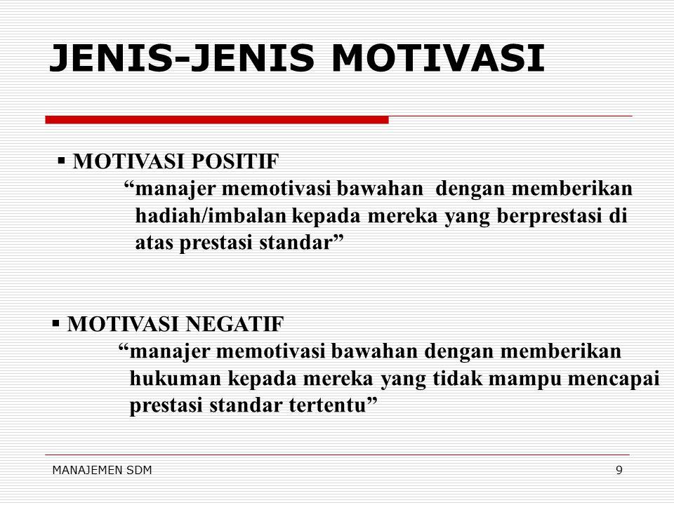 JENIS-JENIS MOTIVASI MOTIVASI POSITIF
