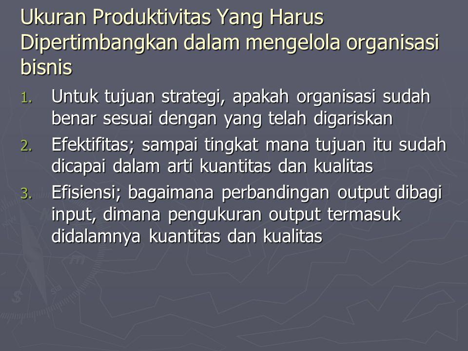 Ukuran Produktivitas Yang Harus Dipertimbangkan dalam mengelola organisasi bisnis