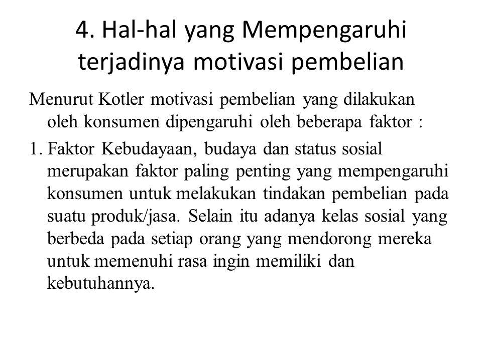 4. Hal-hal yang Mempengaruhi terjadinya motivasi pembelian