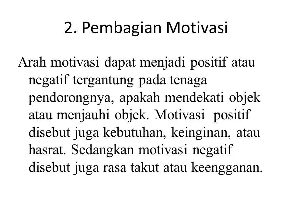 2. Pembagian Motivasi