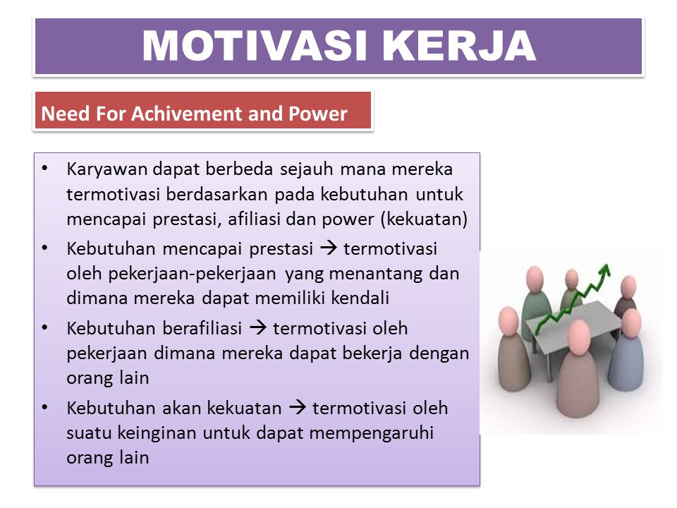 MOTIVASI KERJA Need For Achivement and Power