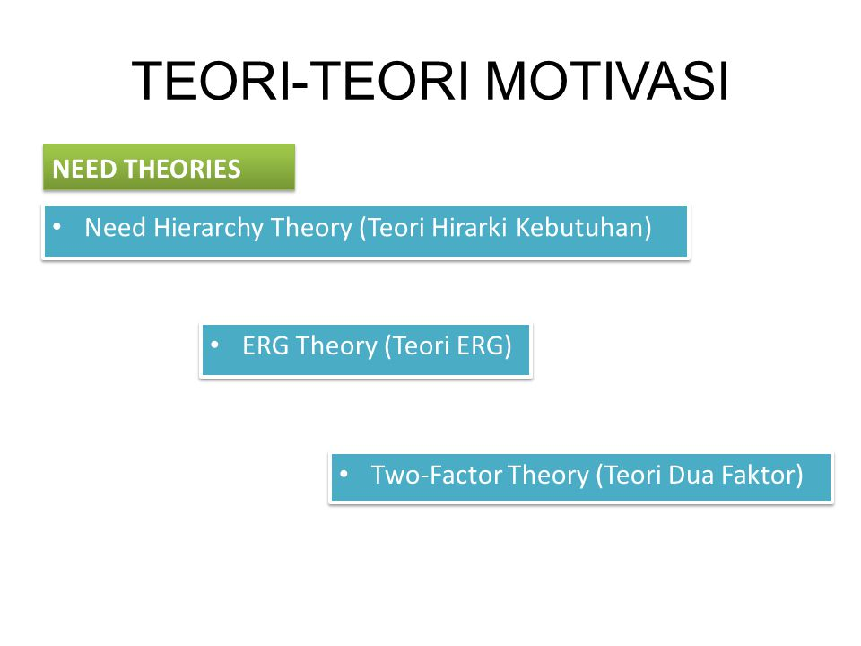 TEORI-TEORI MOTIVASI NEED THEORIES