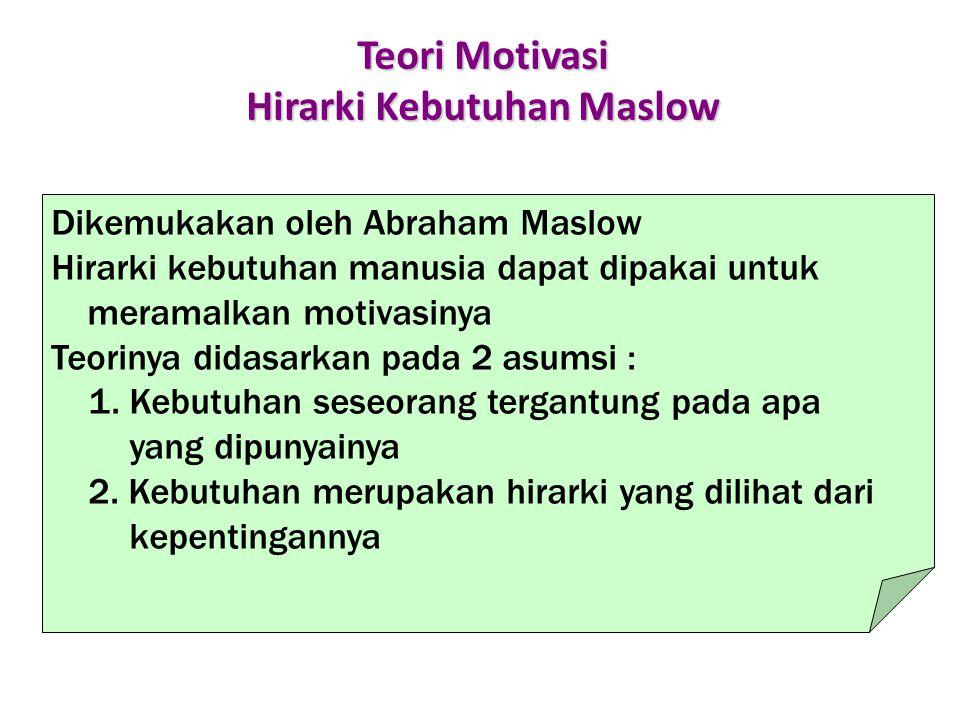 Teori Motivasi Hirarki Kebutuhan Maslow