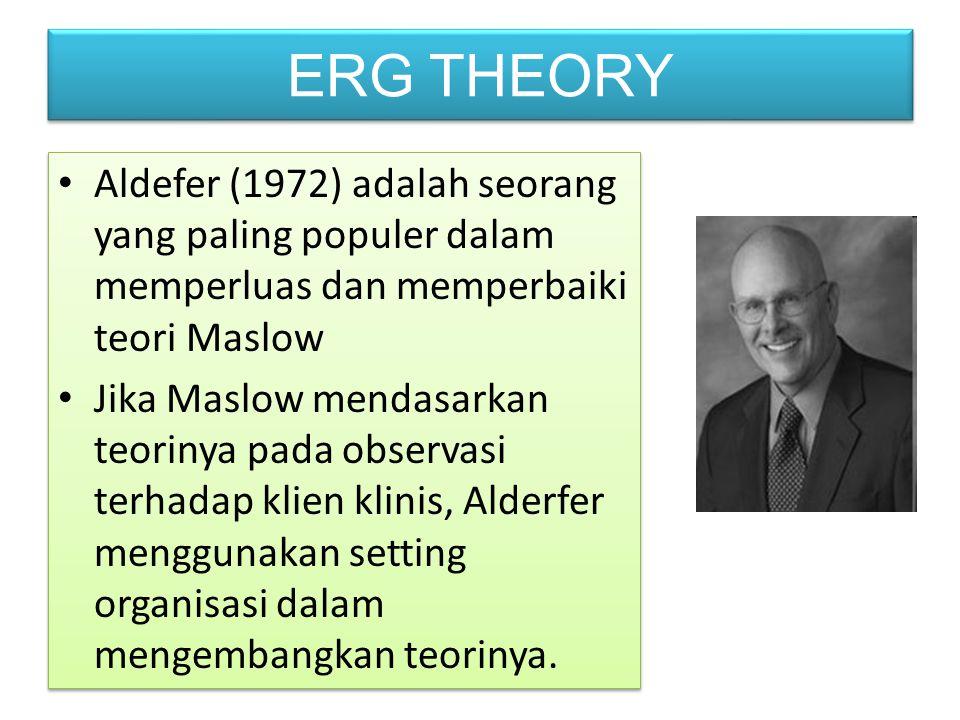 ERG THEORY Aldefer (1972) adalah seorang yang paling populer dalam memperluas dan memperbaiki teori Maslow.