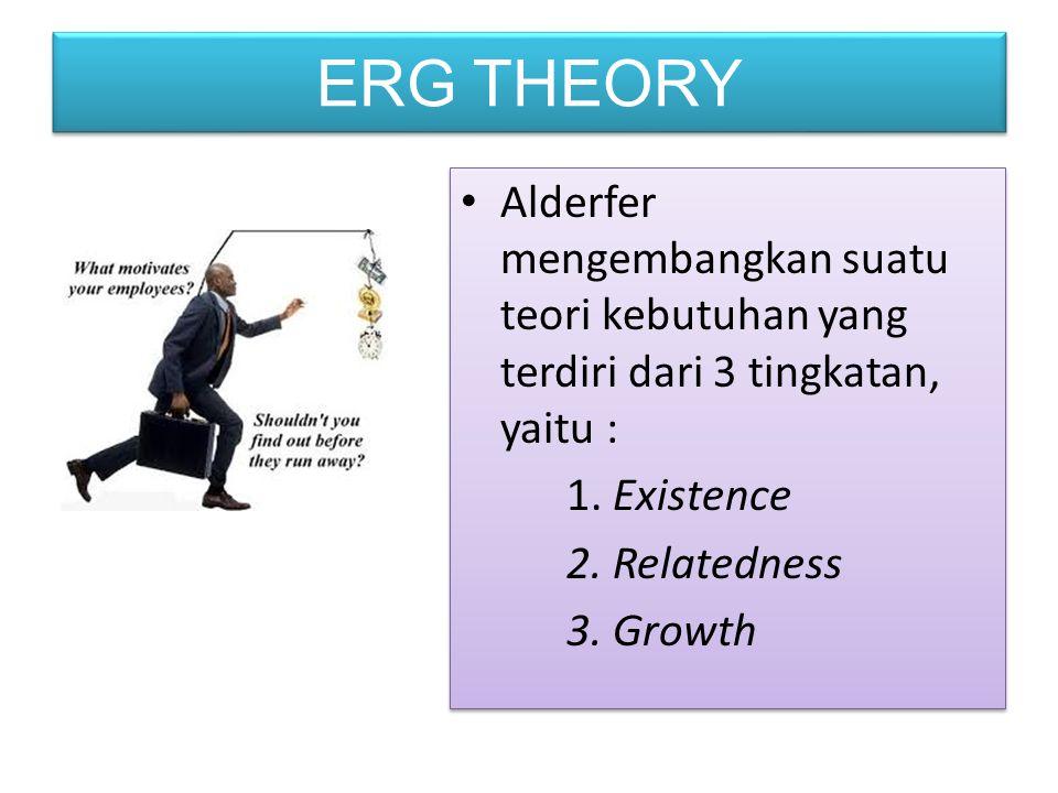 ERG THEORY Alderfer mengembangkan suatu teori kebutuhan yang terdiri dari 3 tingkatan, yaitu : 1. Existence.