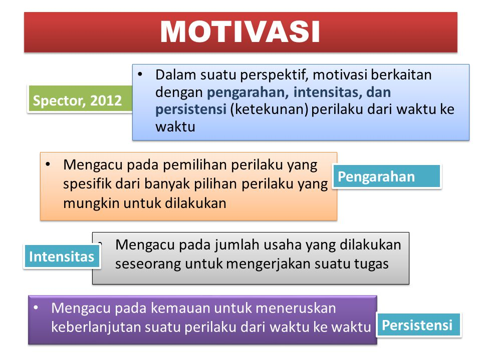 MOTIVASI Dalam suatu perspektif, motivasi berkaitan dengan pengarahan, intensitas, dan persistensi (ketekunan) perilaku dari waktu ke waktu.