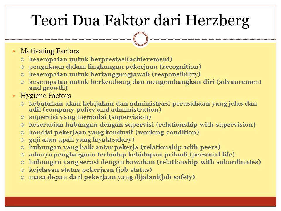 Teori Dua Faktor dari Herzberg