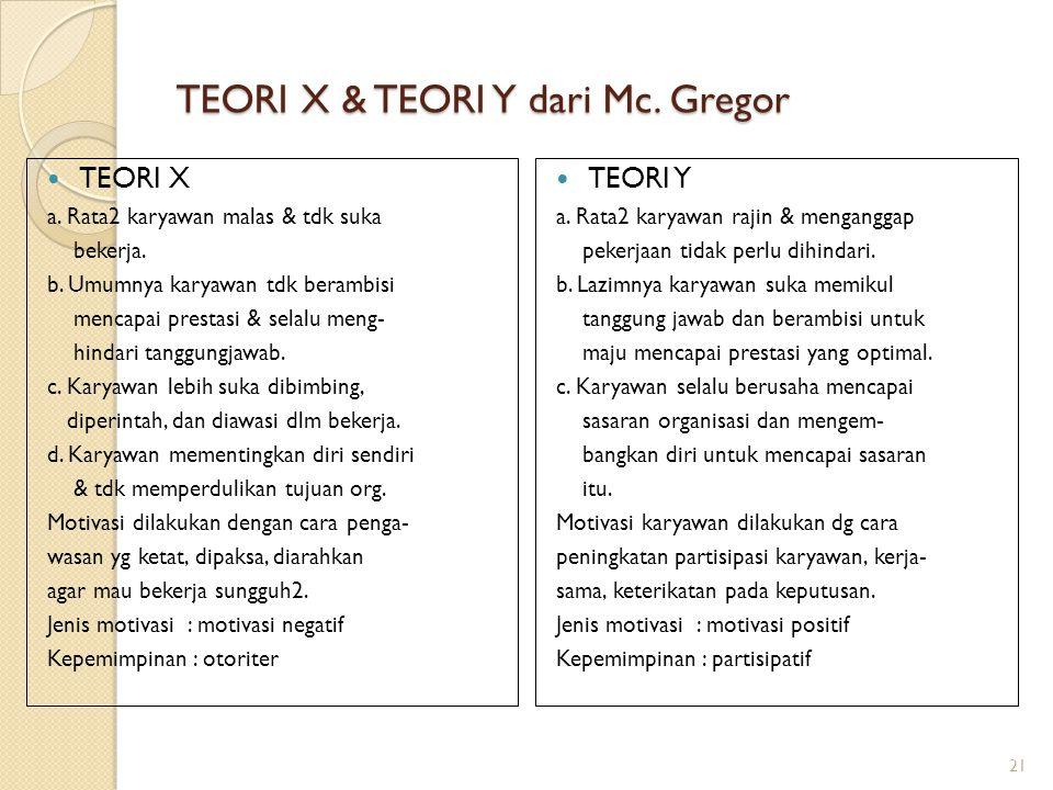 TEORI X & TEORI Y dari Mc. Gregor