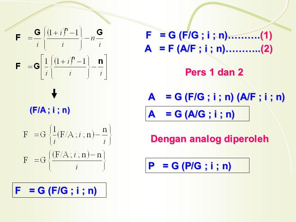 A = G (F/G ; i ; n) (A/F ; i ; n)