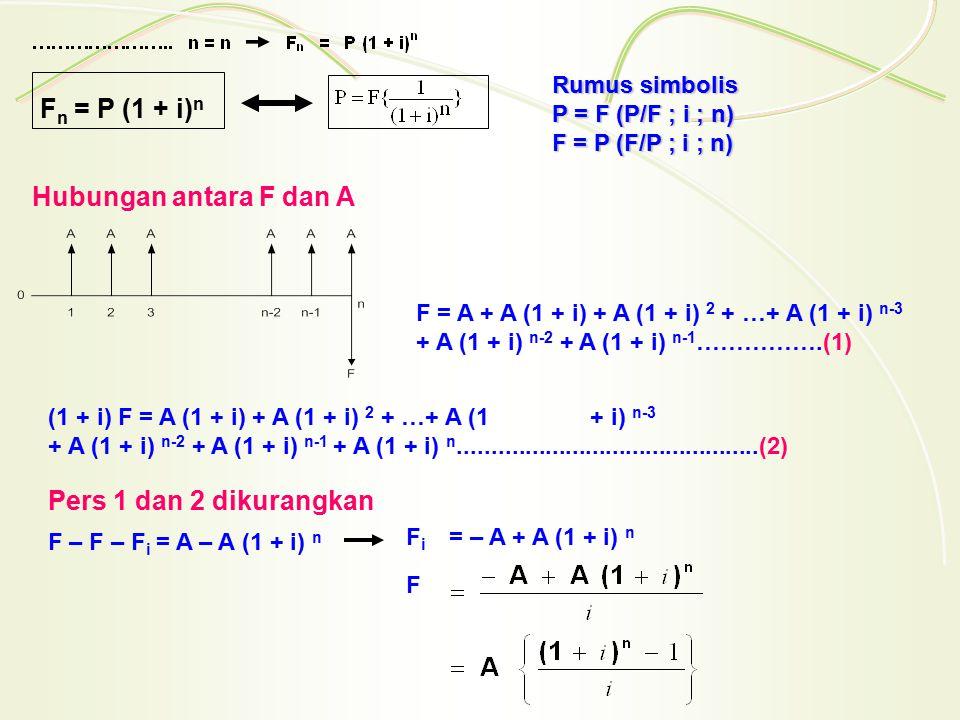 Fn = P (1 + i)n Hubungan antara F dan A Pers 1 dan 2 dikurangkan