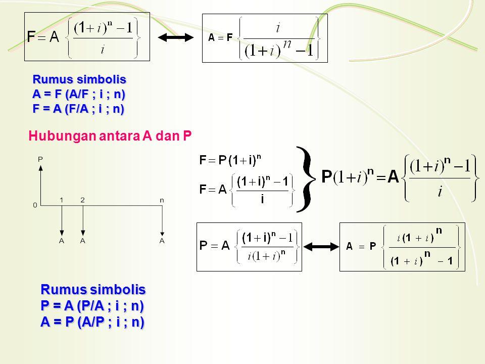 Rumus simbolis P = A (P/A ; i ; n) A = P (A/P ; i ; n)