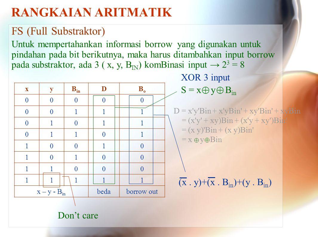 RANGKAIAN ARITMATIK FS (Full Substraktor)