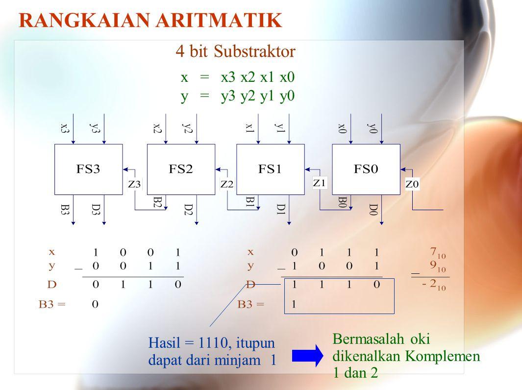 RANGKAIAN ARITMATIK 4 bit Substraktor x = x3 x2 x1 x0 y = y3 y2 y1 y0
