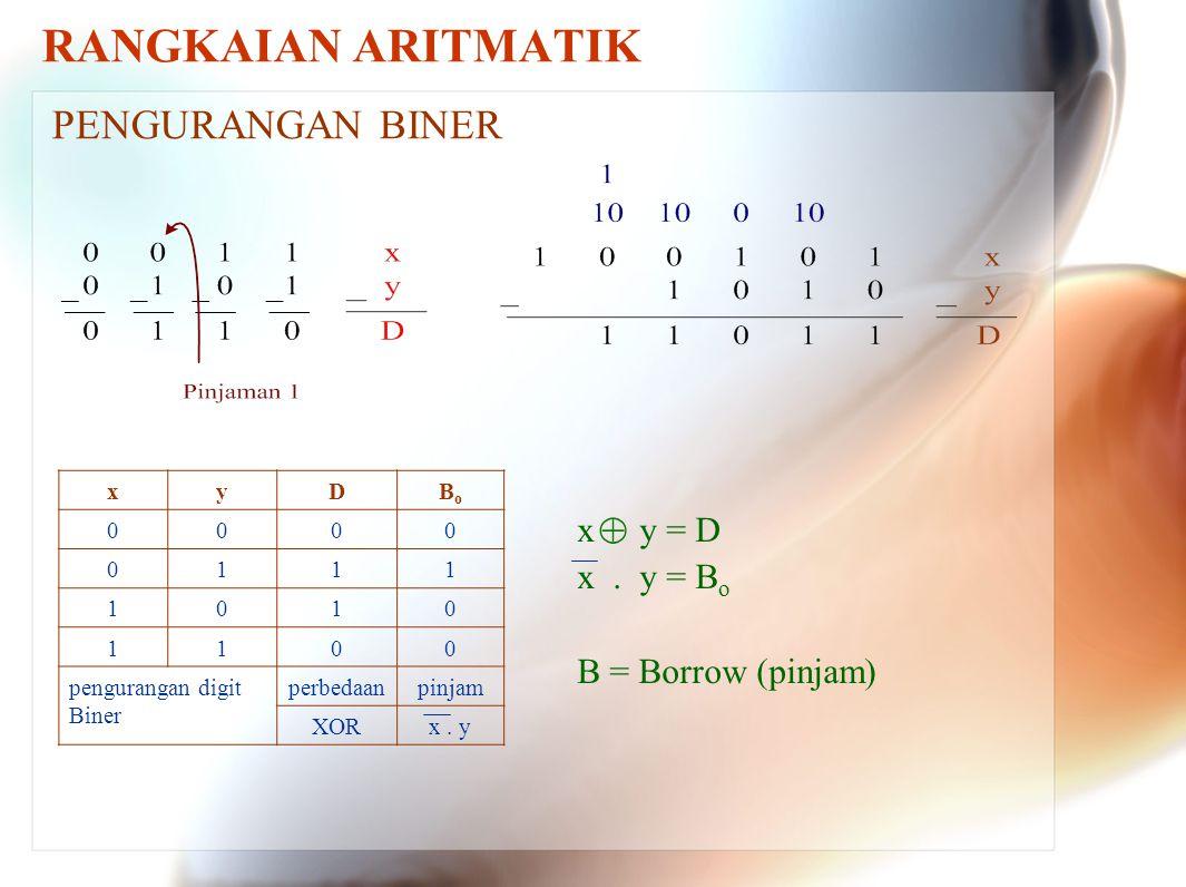 RANGKAIAN ARITMATIK PENGURANGAN BINER x y = D x . y = Bo