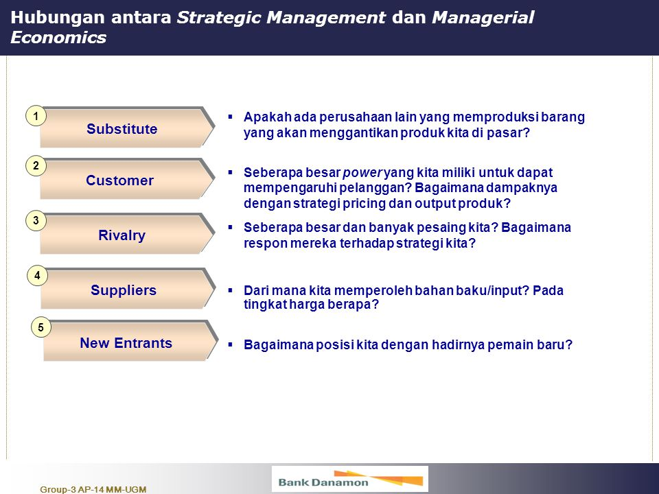 Hubungan antara Strategic Management dan Managerial Economics