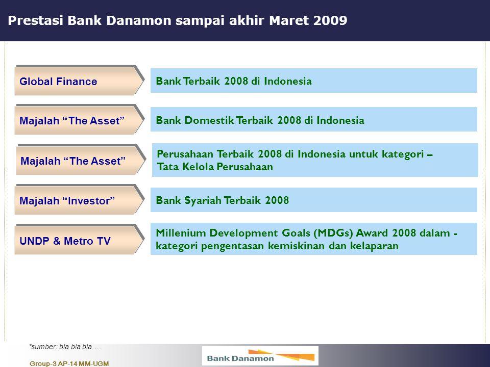 Prestasi Bank Danamon sampai akhir Maret 2009