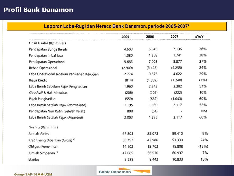 Laporan Laba-Rugi dan Neraca Bank Danamon, periode 2005-2007*