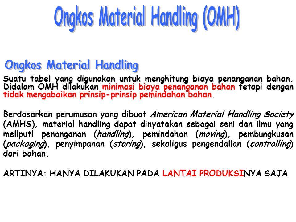 Ongkos Material Handling (OMH) Ongkos Material Handling