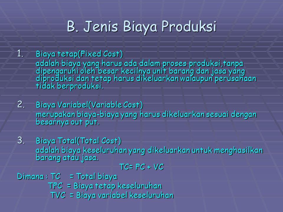 B. Jenis Biaya Produksi Biaya tetap(Fixed Cost)