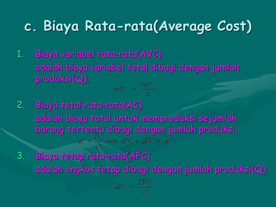c. Biaya Rata-rata(Average Cost)