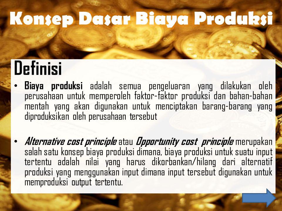 Konsep Dasar Biaya Produksi