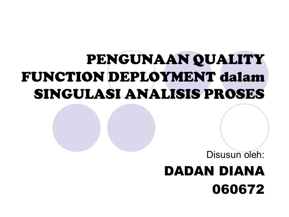 PENGUNAAN QUALITY FUNCTION DEPLOYMENT dalam SINGULASI ANALISIS PROSES