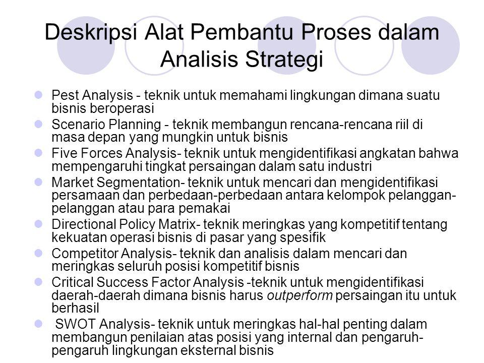 Deskripsi Alat Pembantu Proses dalam Analisis Strategi