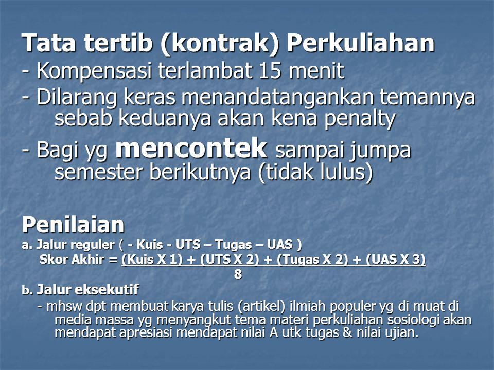 Tata tertib (kontrak) Perkuliahan
